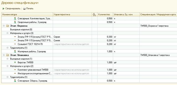 Стоимость внедрение 1с на предприятии настройка sql 2008 1с